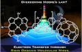 究極のナノデバイスへ大きな一歩:分子ワイヤ中の高速電子移動