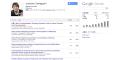 Google Scholarにプロフィールを登録しよう!