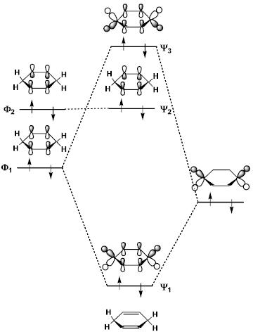 有機化学者のための分子軌道法